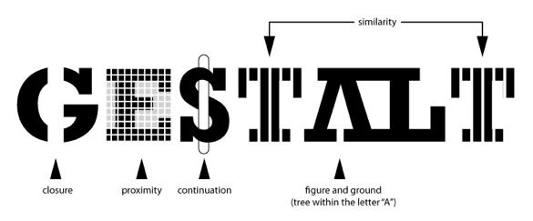 Illusions dans les visuels : comment ruser dans vos designs | Gestalt - quoi ?
